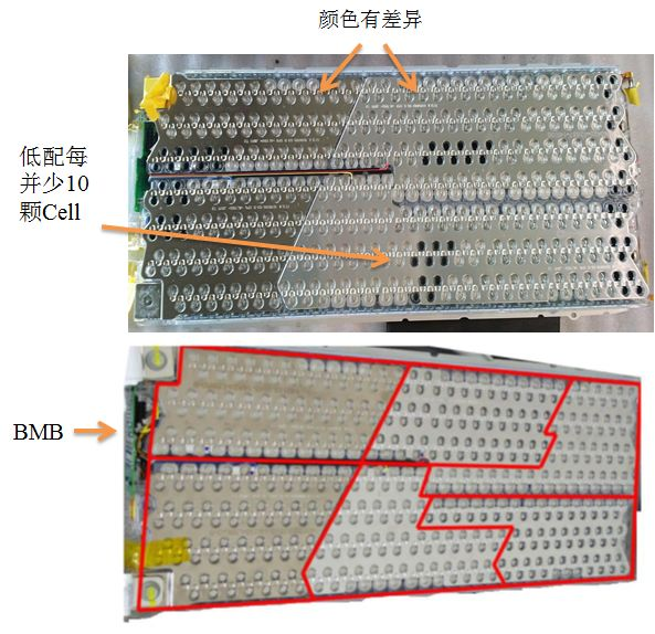 how to choose battery management system